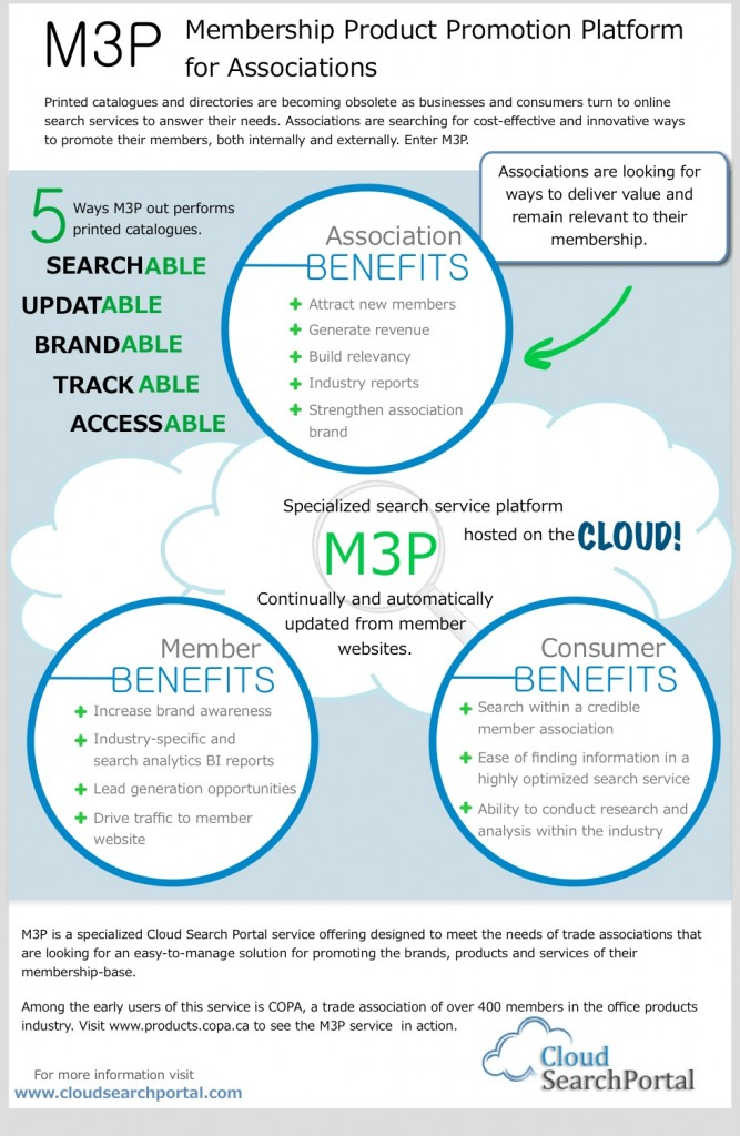 M3P_Infographic
